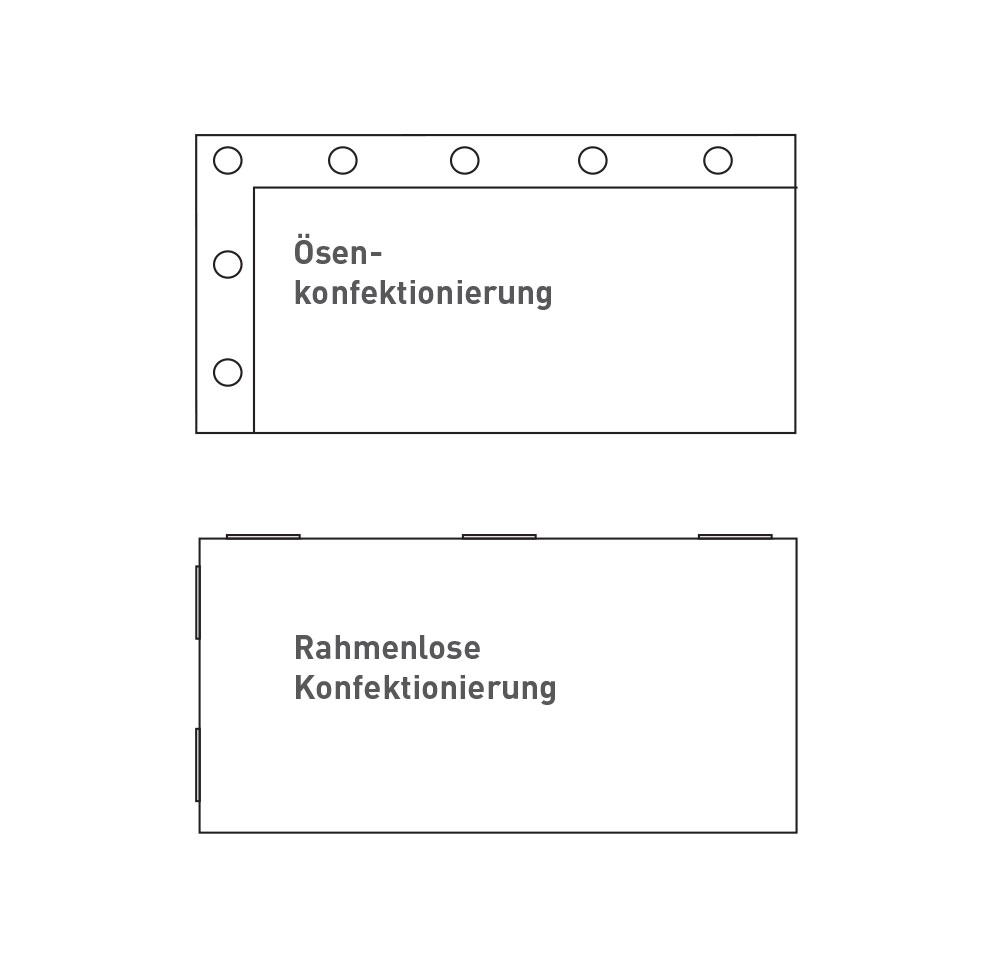 Konfektionierungen für Transparente